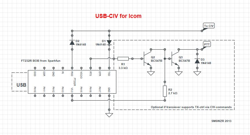 USB-CIV icom